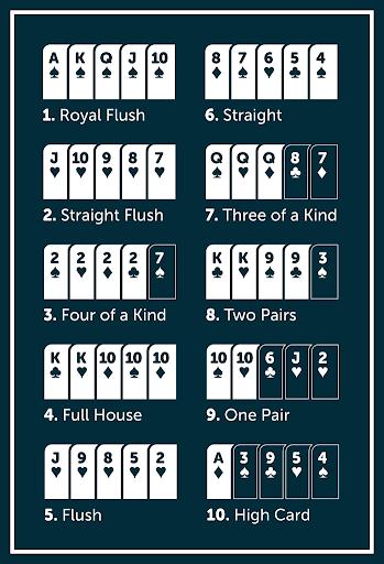 Những nước binh bài trong bài mậu binh