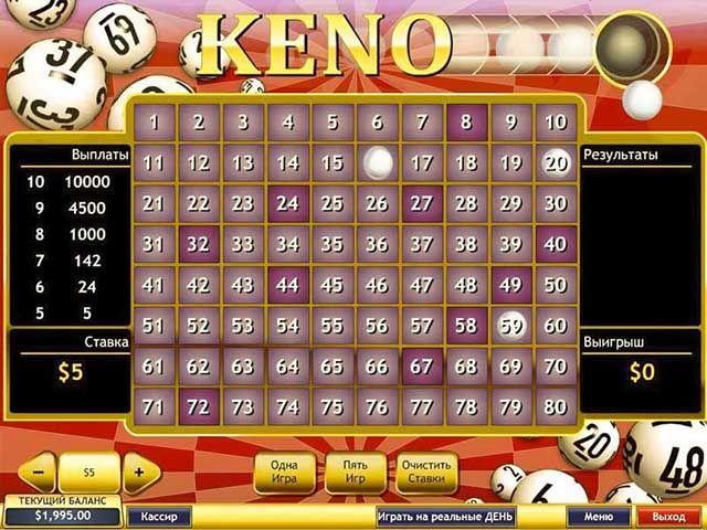 Xổ số Keno là gì?