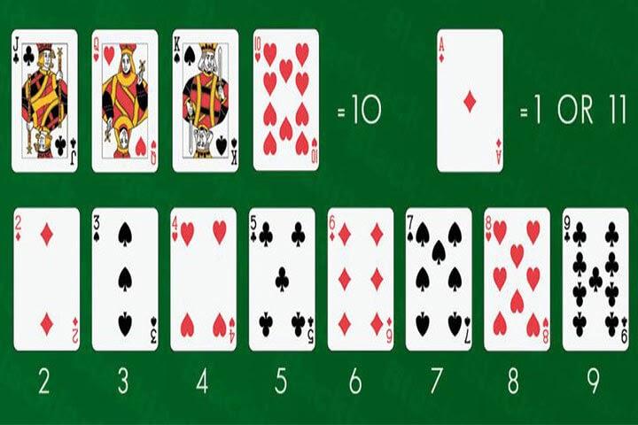 Cách tính điểm trong Blackjack